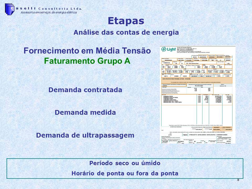 8 Etapas Análise das contas de energia Demanda contratada Demanda medida Demanda de ultrapassagem Período seco ou úmido Horário de ponta ou fora da ponta Fornecimento em Média Tensão Faturamento Grupo A