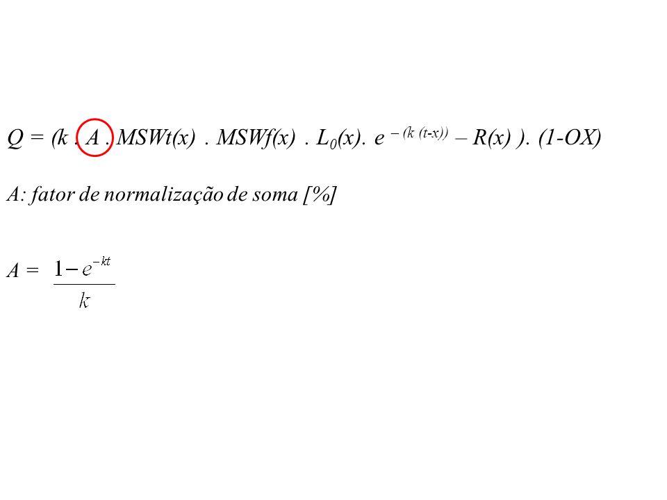 A: fator de normalização de soma [%] A = Q = (k.A.
