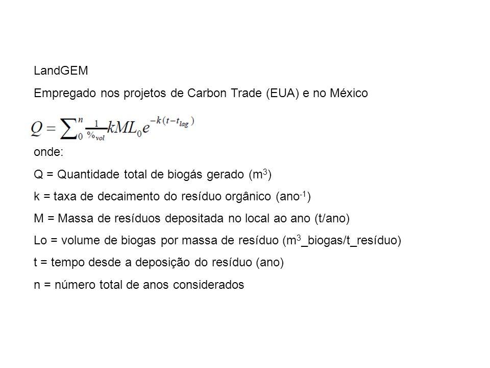 onde: Q = Quantidade total de biogás gerado (m 3 ) k = taxa de decaimento do resíduo orgânico (ano -1 ) M = Massa de resíduos depositada no local ao ano (t/ano) Lo = volume de biogas por massa de resíduo (m 3 _biogas/t_resíduo) t = tempo desde a deposição do resíduo (ano) n = número total de anos considerados LandGEM Empregado nos projetos de Carbon Trade (EUA) e no México
