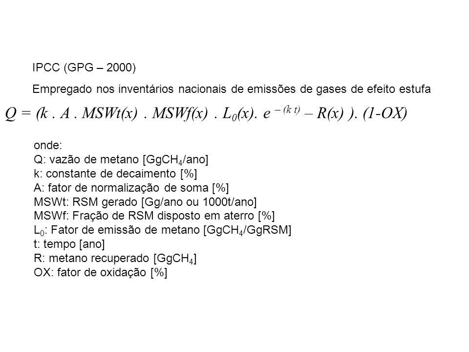 Regressão do RSM anual (70 a 2005): Supondo que em 70 vale CETESB e que em 2007 vale ABRELPE: RSM x = RSM 1970 + (RSM 2005 – RSM 1970 ).