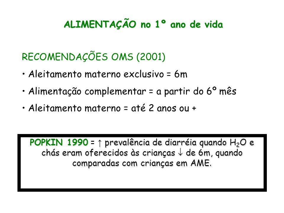 VOLUME E NÚMERO DE REFEIÇÕES LÁCTEAS NO 1O ANO DE VIDA IdadeVolumeNo refeições 1a semana a 30d60-120ml 6-8 2-3m150-180ml 5-6 3-6m180-200ml 4-5 7-12m180-200ml 2-3 Fonte: Ministério da Saúde, 2003.