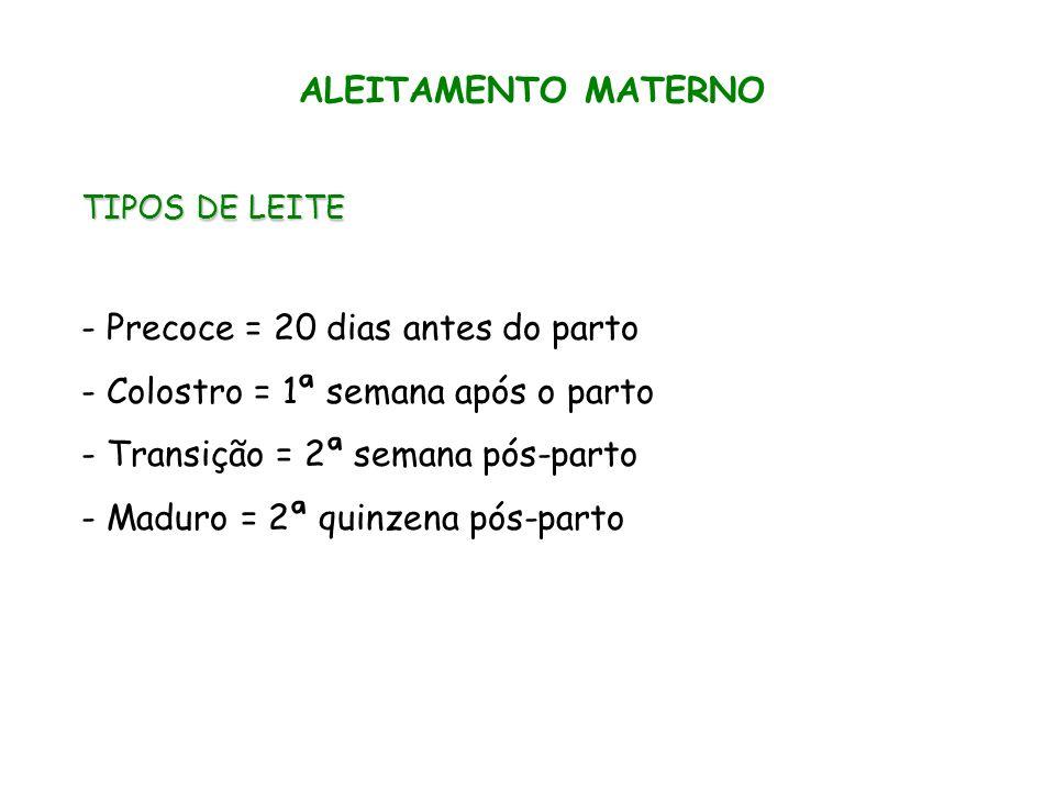 NECESSIDADES NUTRICIONAIS DO RN Necessidades calóricas: - Atingir na 2a semana de vida: 120 kcal/kg/dia - HC: 40% - Gordura: 60% - Relação: gN/cal não protéicas 1/160 Necessidades lipídicas: - 1 a 1,5g/kg/dia Necessidades hídricas: - 1o dia de vida; RN a termo: 60ml/kg/dia, RN pré-termo: 80ml/kg/dia - Final da 1a semana de vida: 120 a 160ml/kg/dia