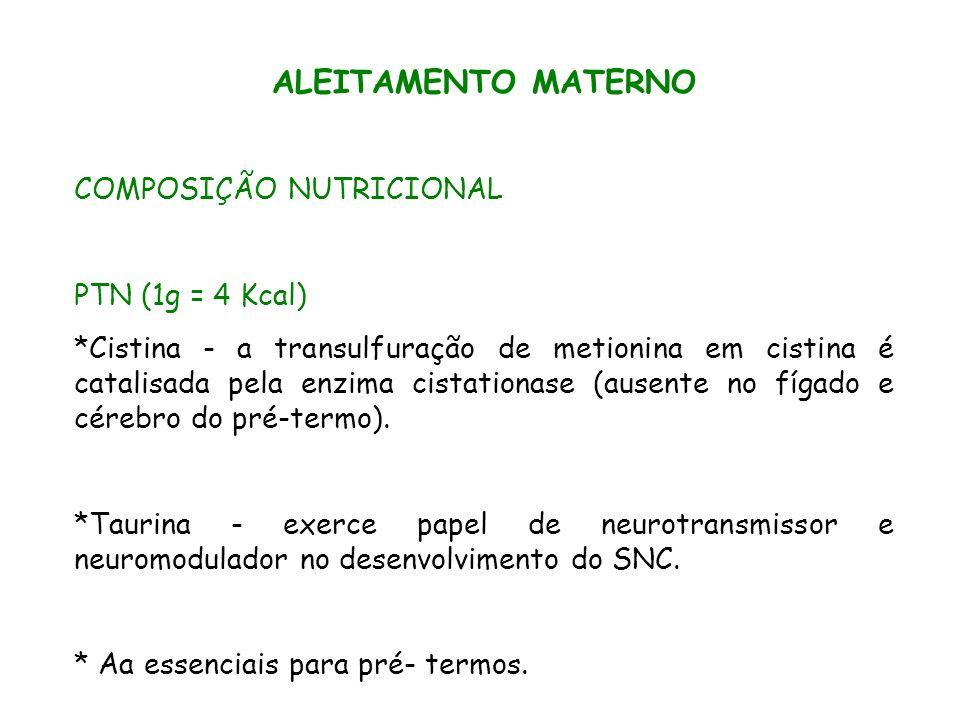 ALEITAMENTO MATERNO COMPOSIÇÃO NUTRICIONAL LIP (1g = 9 Kcal) [ ] àc.