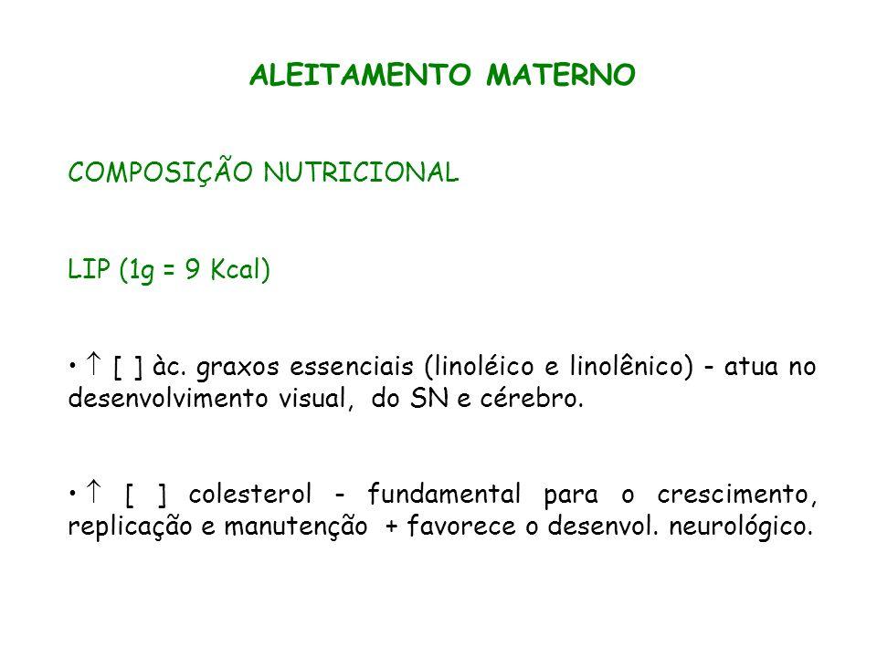 ALEITAMENTO MATERNO COMPOSIÇÃO NUTRICIONAL LIP (1g = 9 Kcal) Razão àc.