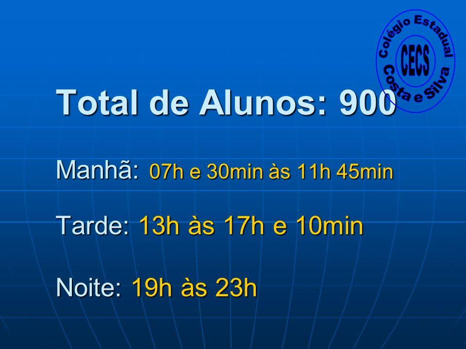Total de Alunos: 900 Manhã: 07h e 30min às 11h 45min Tarde: 13h às 17h e 10min Noite: 19h às 23h