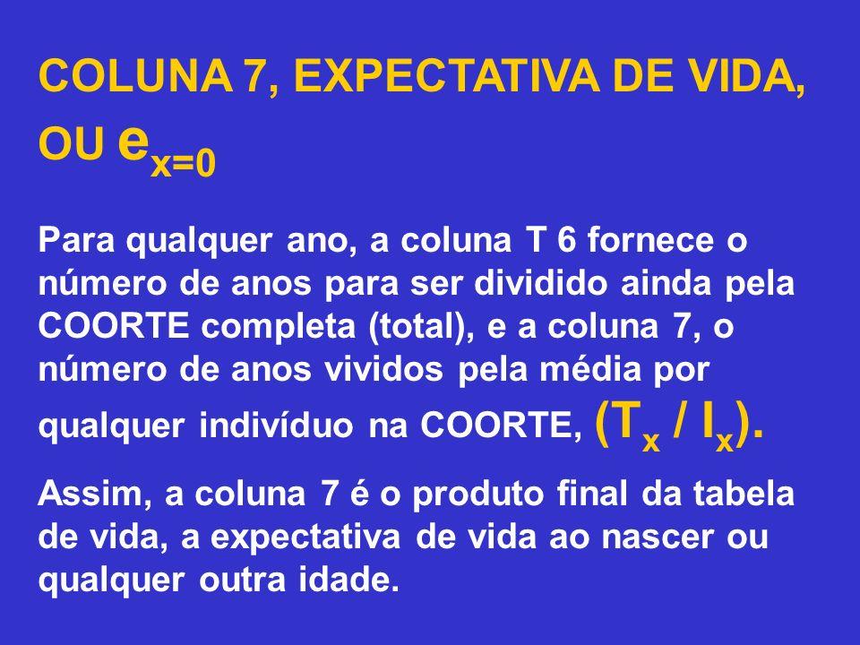 COLUNA 7, EXPECTATIVA DE VIDA, OU e x=0 Para qualquer ano, a coluna T 6 fornece o número de anos para ser dividido ainda pela COORTE completa (total),