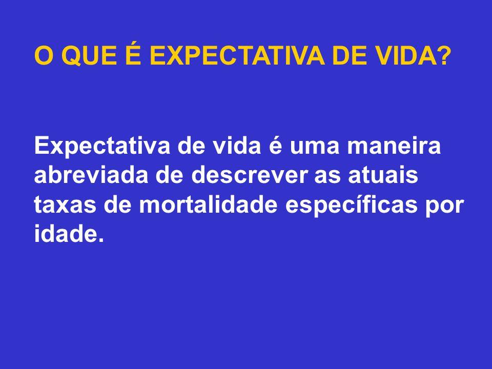 O QUE É EXPECTATIVA DE VIDA? Expectativa de vida é uma maneira abreviada de descrever as atuais taxas de mortalidade específicas por idade.