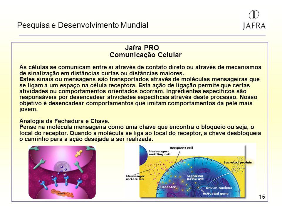 15 Pesquisa e Desenvolvimento Mundial Jafra PRO Comunicação Celular As células se comunicam entre si através de contato direto ou através de mecanismos de sinalização em distâncias curtas ou distâncias maiores.