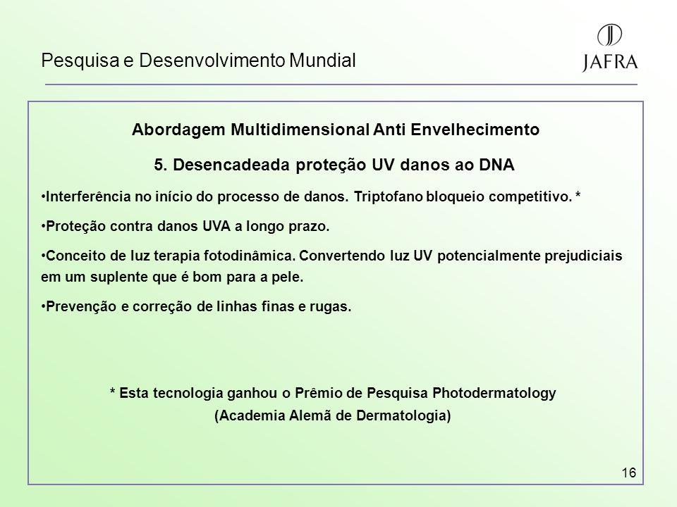 16 Pesquisa e Desenvolvimento Mundial Abordagem Multidimensional Anti Envelhecimento 5. Desencadeada proteção UV danos ao DNA Interferência no início
