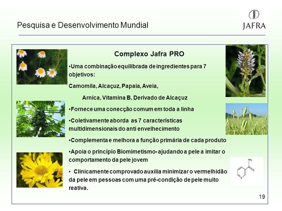19 Pesquisa e Desenvolvimento Mundial Complexo Jafra PRO Uma combinação equilibrada de ingredientes para 7 objetivos: Camomila, Alcaçuz, Papaia, Aveia