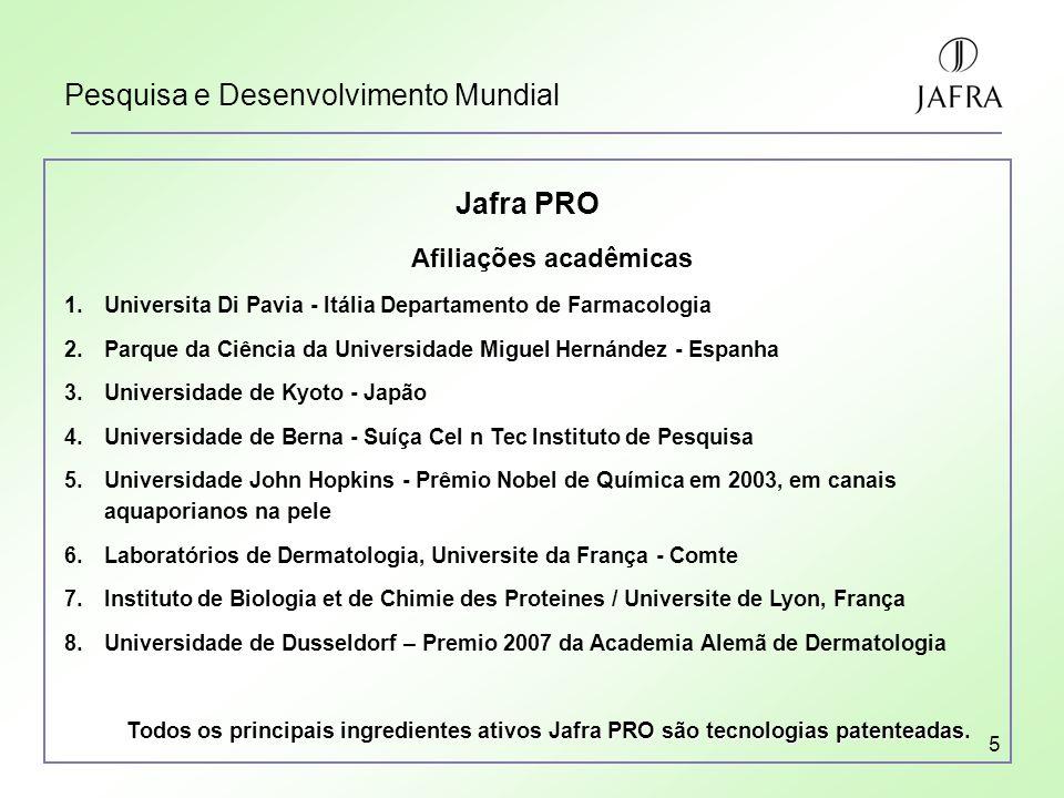 5 Pesquisa e Desenvolvimento Mundial Jafra PRO Afiliações acadêmicas 1.Universita Di Pavia - Itália Departamento de Farmacologia 2.Parque da Ciência d