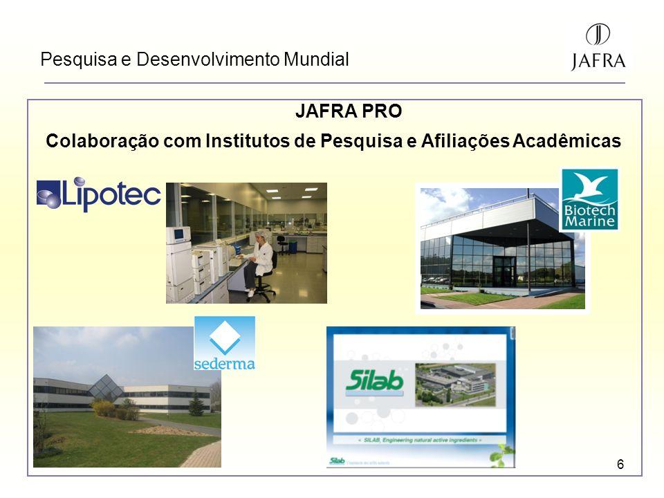 6 Pesquisa e Desenvolvimento Mundial JAFRA PRO Colaboração com Institutos de Pesquisa e Afiliações Acadêmicas