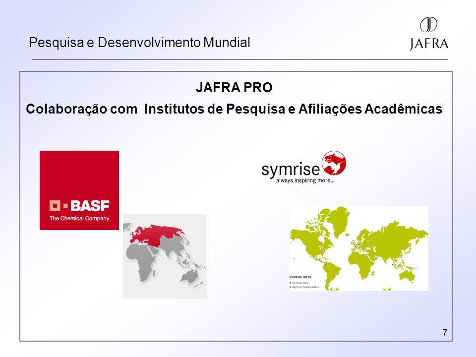 7 Pesquisa e Desenvolvimento Mundial JAFRA PRO Colaboração com Institutos de Pesquisa e Afiliações Acadêmicas