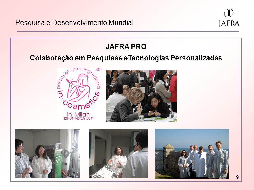 9 Pesquisa e Desenvolvimento Mundial JAFRA PRO Colaboração em Pesquisas eTecnologias Personalizadas