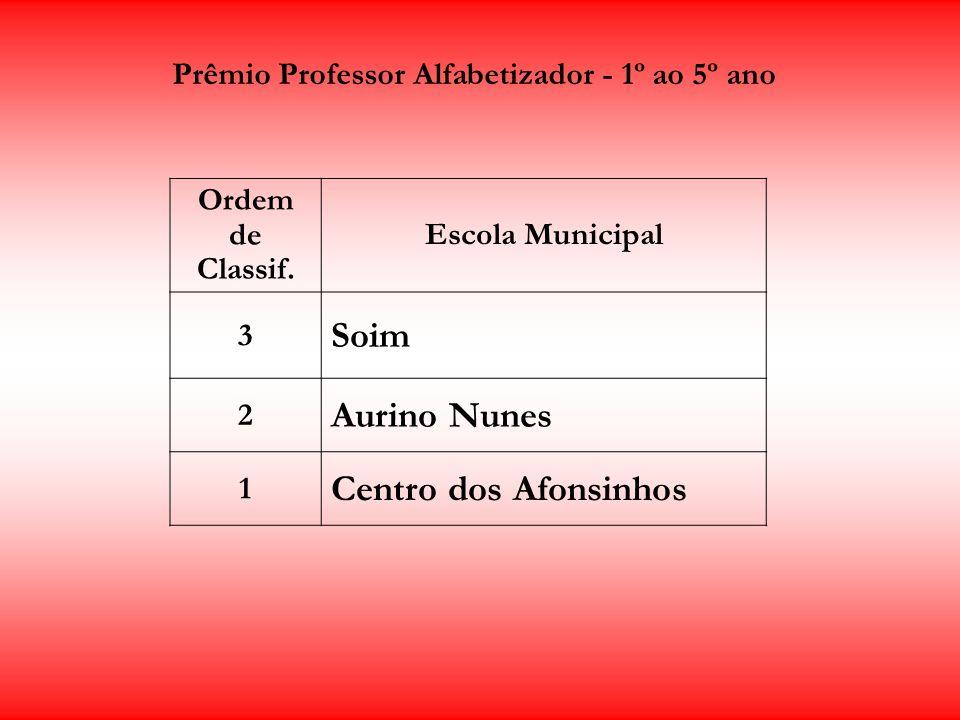Prêmio Professor Alfabetizador - 1º ao 5º ano Ordem de Classif. Escola Municipal 3 Soim 2 Aurino Nunes 1 Centro dos Afonsinhos