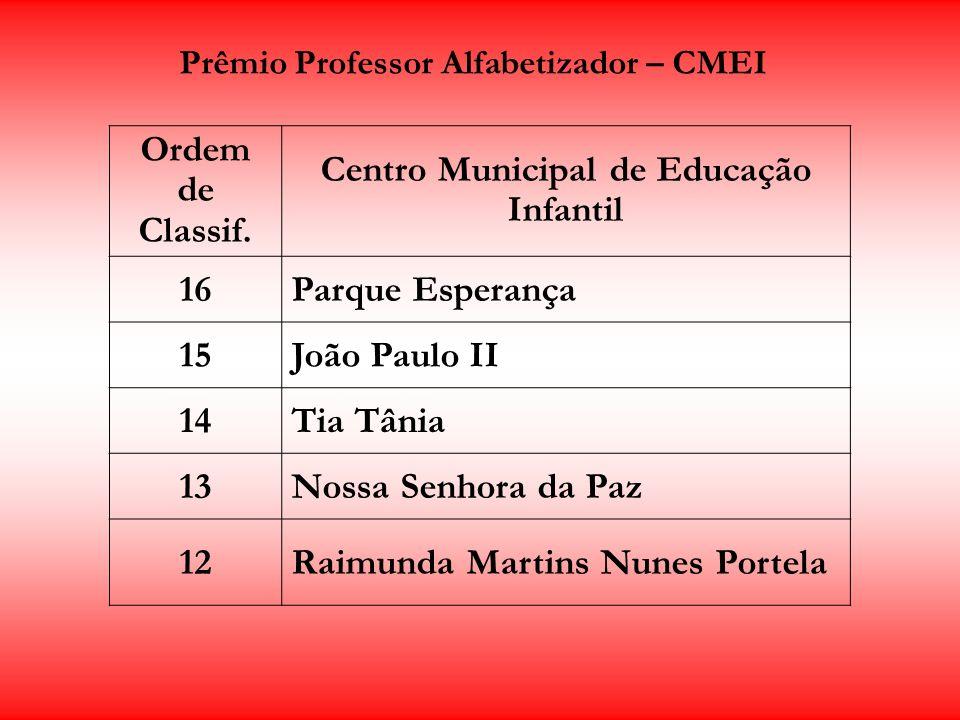 Prêmio Professor Alfabetizador – CMEI Ordem de Classif. Centro Municipal de Educação Infantil 16Parque Esperança 15João Paulo II 14Tia Tânia 13Nossa S