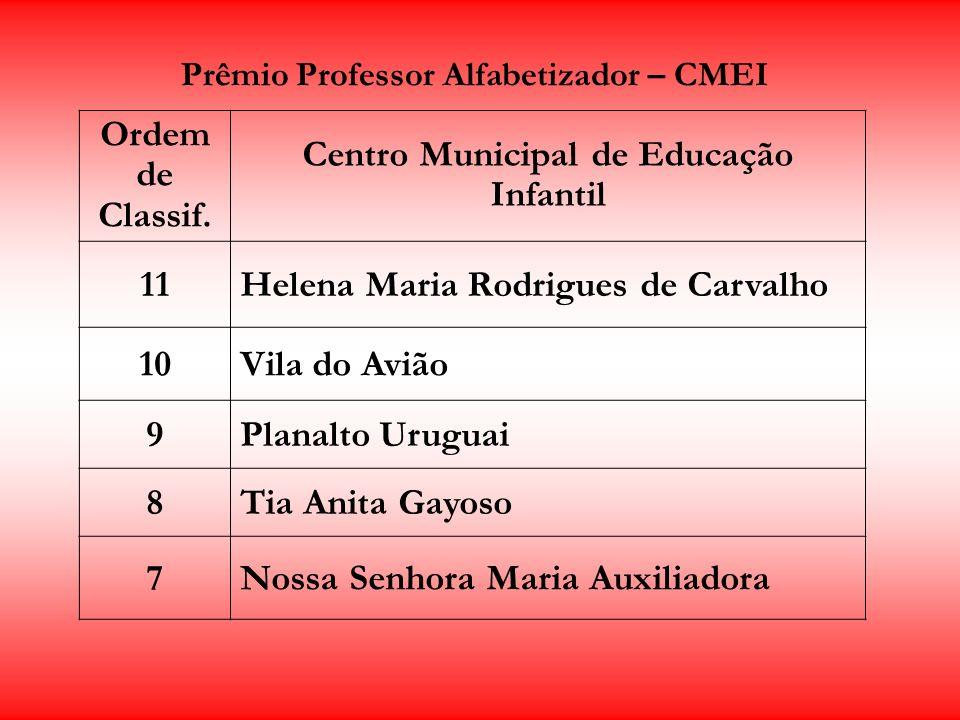 Prêmio Professor Alfabetizador – CMEI Ordem de Classif. Centro Municipal de Educação Infantil 11Helena Maria Rodrigues de Carvalho 10Vila do Avião 9Pl