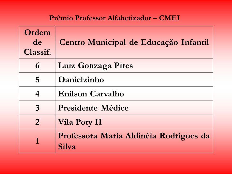 Prêmio Professor Alfabetizador – CMEI Ordem de Classif. Centro Municipal de Educação Infantil 6Luiz Gonzaga Pires 5Danielzinho 4Enilson Carvalho 3Pres