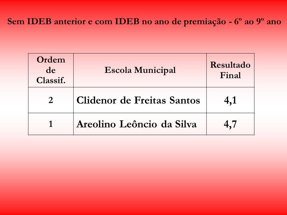 Sem IDEB anterior e com IDEB no ano de premiação - 6º ao 9º ano Ordem de Classif. Escola Municipal Resultado Final 2 Clidenor de Freitas Santos4,1 1 A