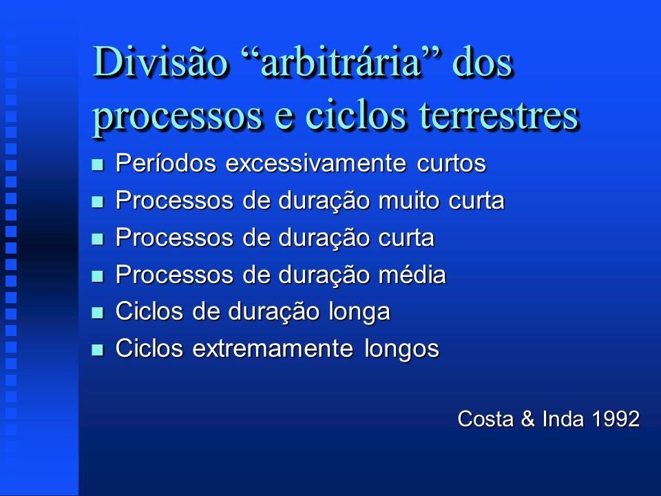 Divisão arbitrária dos processos e ciclos terrestres n Períodos excessivamente curtos n Processos de duração muito curta n Processos de duração curta