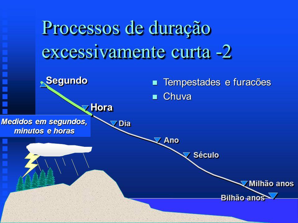 Processos de duração excessivamente curta -2 Bilhão anos Século Ano Dia Segundo Milhão anos Medidos em segundos, minutos e horas HoraHora n Tempestade
