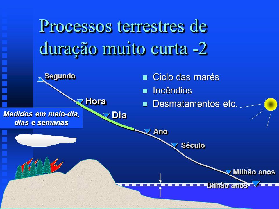 Processos terrestres de duração muito curta -2 Medidos em meio-dia, dias e semanas SéculoSéculo AnoAno Dia SegundoSegundo HoraHora n Ciclo das marés n