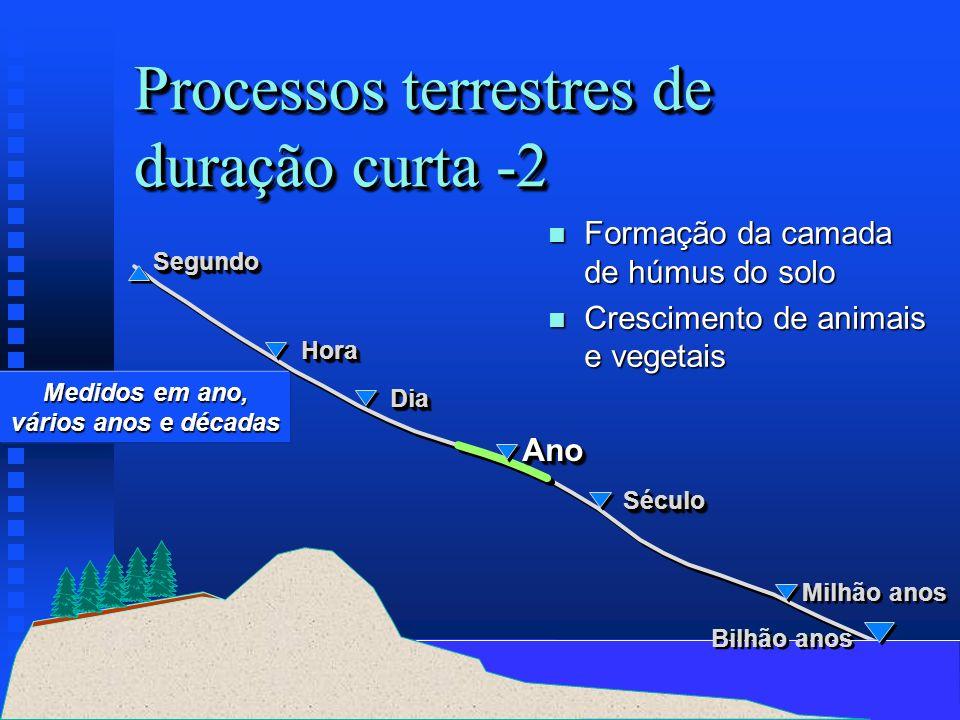 Medidos em ano, vários anos e décadas SéculoSéculo AnoAno DiaDia SegundoSegundo HoraHora Bilhão anos Milhão anos Processos terrestres de duração curta