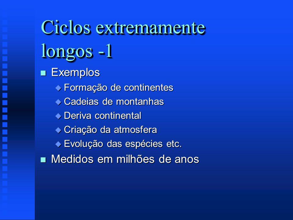 Ciclos extremamente longos -1 n Exemplos u Formação de continentes u Cadeias de montanhas u Deriva continental u Criação da atmosfera u Evolução das e