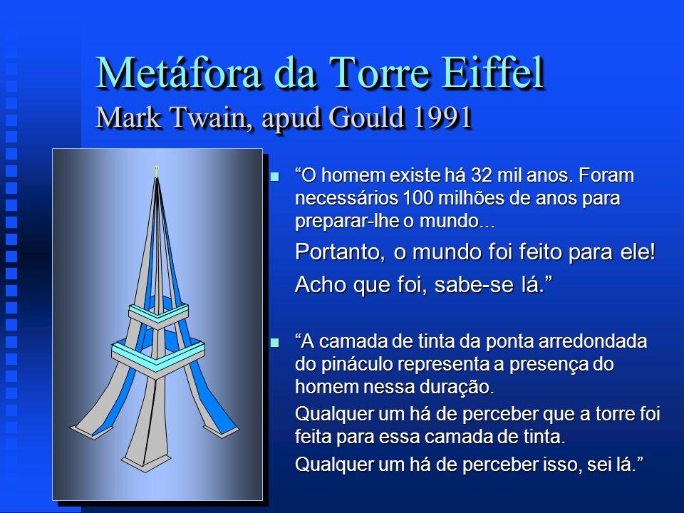 Metáfora da Torre Eiffel Mark Twain, apud Gould 1991 n O homem existe há 32 mil anos. Foram necessários 100 milhões de anos para preparar-lhe o mundo.