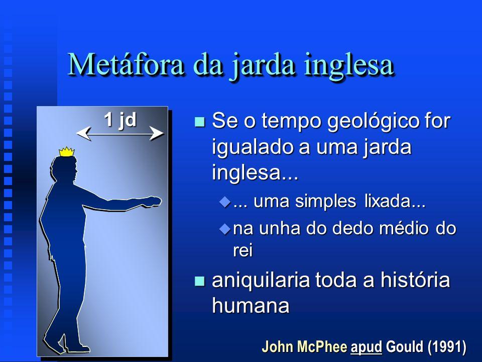 Metáfora da jarda inglesa n Se o tempo geológico for igualado a uma jarda inglesa... u... uma simples lixada... u na unha do dedo médio do rei n aniqu