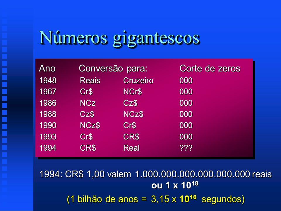 Ano Conversão para: Corte de zeros 1948 Reais Cruzeiro 000 1967 Cr$ NCr$ 000 1986 NCz Cz$ 000 1988 Cz$ NCz$ 000 1990 NCz$ Cr$ 000 1993 Cr$ CR$ 000 199