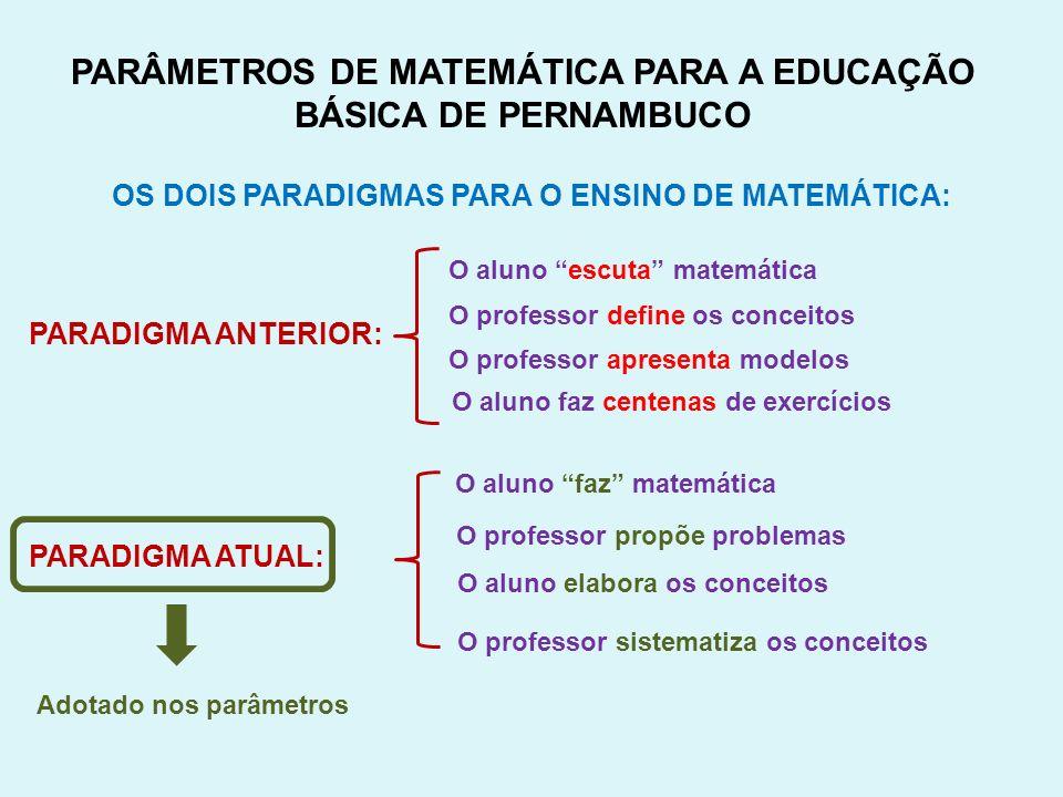 QUE DOCUMENTOS SERVEM DE REFERÊNCIA PARA OS PARÂMETROS DE MATEMÁTICA: BASE CURRICULAR COMUM (BCC-PE) ORIENTAÇÕES TEÓRICO-METODOLÓGICAS (OTM) PARÂMETROS CURRICULARES NACIONAIS (PCN) ORIENTAÇÕES CURRICULARES PARA O ENSINO MÉDIO (OCEM) PROGRAMAS CURRICULARES DE OUTROS PAÍSES