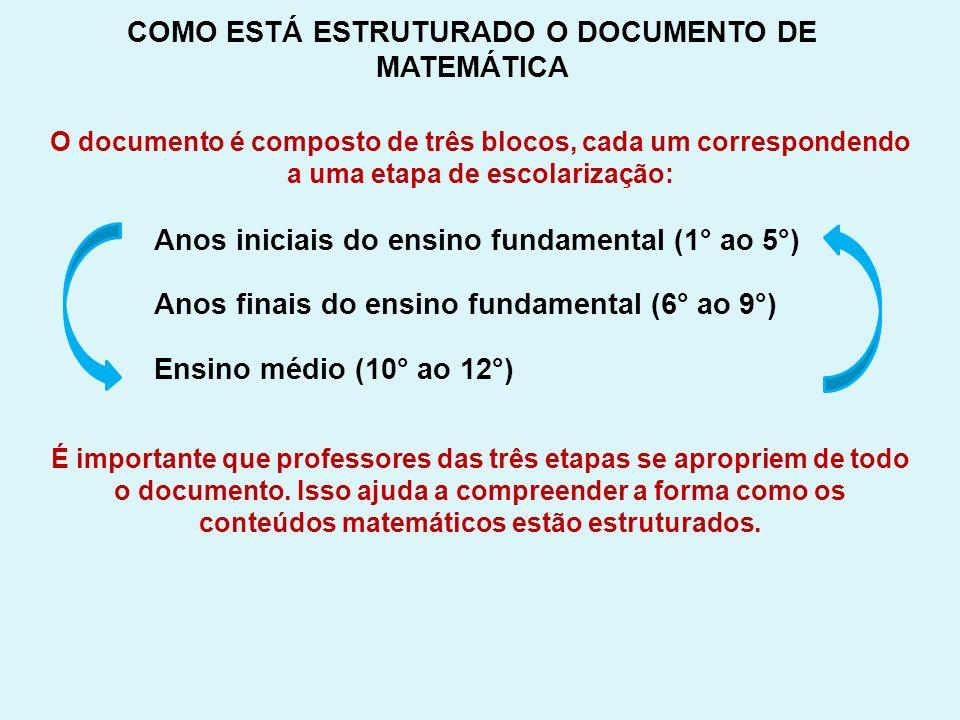 COMO ESTÁ ESTRUTURADO O DOCUMENTO DE MATEMÁTICA Anos iniciais do ensino fundamental (1° ao 5°) Anos finais do ensino fundamental (6° ao 9°) Ensino méd