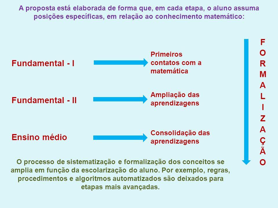 Fundamental - I Fundamental - II Ensino médio Primeiros contatos com a matemática Ampliação das aprendizagens Consolidação das aprendizagens A propost