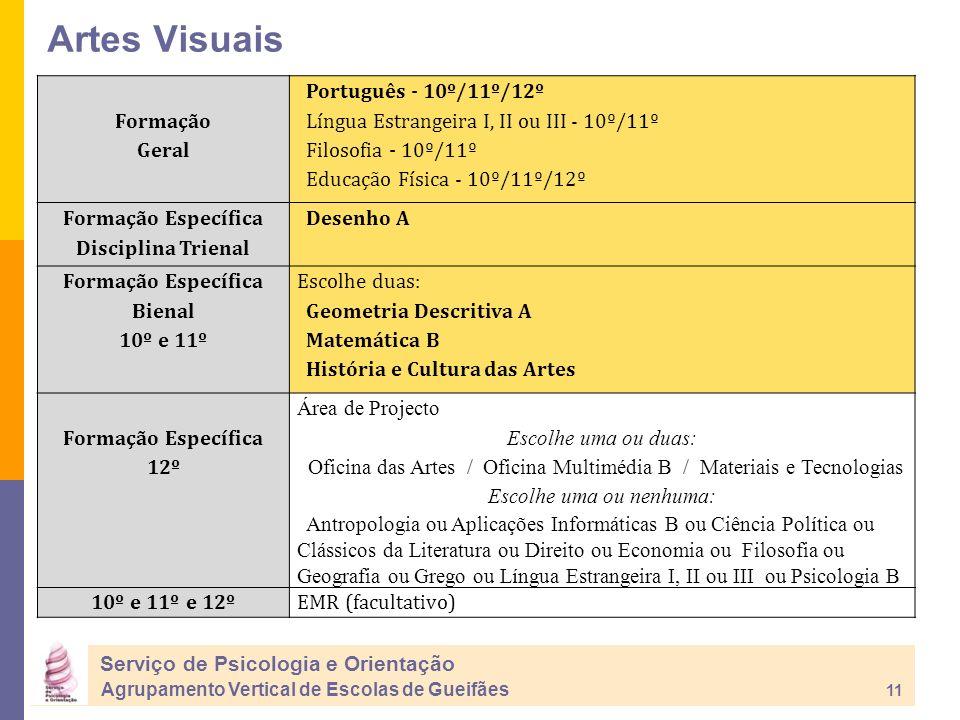 Artes Visuais Serviço de Psicologia e Orientação Agrupamento Vertical de Escolas de Gueifães 11 Formação Geral Português - 10º/11º/12º Língua Estrangeira I, II ou III - 10º/11º Filosofia - 10º/11º Educação Física - 10º/11º/12º Formação Específica Disciplina Trienal Desenho A Formação Específica Bienal 10º e 11º Escolhe duas: Geometria Descritiva A Matemática B História e Cultura das Artes Formação Específica 12º Área de Projecto Escolhe uma ou duas: Oficina das Artes / Oficina Multimédia B / Materiais e Tecnologias Escolhe uma ou nenhuma: Antropologia ou Aplicações Informáticas B ou Ciência Política ou Clássicos da Literatura ou Direito ou Economia ou Filosofia ou Geografia ou Grego ou Língua Estrangeira I, II ou III ou Psicologia B 10º e 11º e 12ºEMR (facultativo)