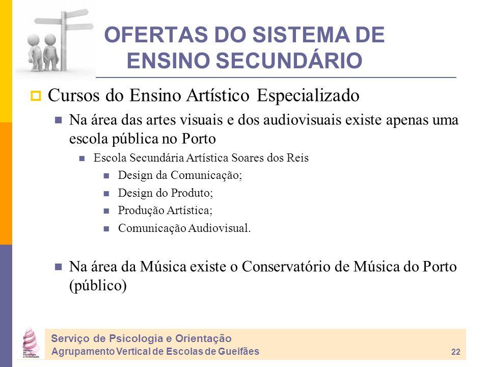 OFERTAS DO SISTEMA DE ENSINO SECUNDÁRIO Cursos do Ensino Artístico Especializado Na área das artes visuais e dos audiovisuais existe apenas uma escola