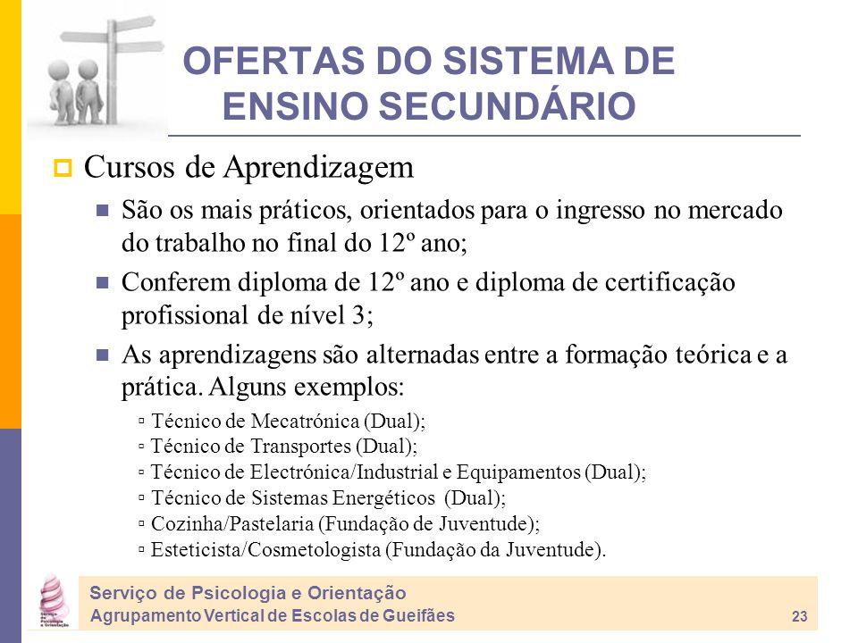 OFERTAS DO SISTEMA DE ENSINO SECUNDÁRIO Cursos de Aprendizagem São os mais práticos, orientados para o ingresso no mercado do trabalho no final do 12º