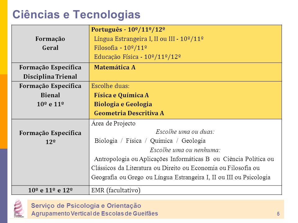 Ciências e Tecnologias Serviço de Psicologia e Orientação Agrupamento Vertical de Escolas de Gueifães 5 Formação Geral Português - 10º/11º/12º Língua Estrangeira I, II ou III - 10º/11º Filosofia - 10º/11º Educação Física - 10º/11º/12º Formação Específica Disciplina Trienal Matemática A Formação Específica Bienal 10º e 11º Escolhe duas: Física e Química A Biologia e Geologia Geometria Descritiva A Formação Específica 12º Área de Projecto Escolhe uma ou duas: Biologia / Física / Química / Geologia Escolhe uma ou nenhuma: Antropologia ou Aplicações Informáticas B ou Ciência Política ou Clássicos da Literatura ou Direito ou Economia ou Filosofia ou Geografia ou Grego ou Língua Estrangeira I, II ou III ou Psicologia 10º e 11º e 12ºEMR (facultativo)
