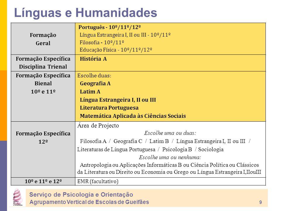 Línguas e Humanidades Serviço de Psicologia e Orientação Agrupamento Vertical de Escolas de Gueifães 9 Formação Geral Português - 10º/11º/12º Língua Estrangeira I, II ou III - 10º/11º Filosofia - 10º/11º Educação Física - 10º/11º/12º Formação Específica Disciplina Trienal História A Formação Específica Bienal 10º e 11º Escolhe duas: Geografia A Latim A Língua Estrangeira I, II ou III Literatura Portuguesa Matemática Aplicada às Ciências Sociais Formação Específica 12º Área de Projecto Escolhe uma ou duas: Filosofia A / Geografia C / Latim B / Língua Estrangeira I, II ou III / Literaturas de Língua Portuguesa / Psicologia B / Sociologia Escolhe uma ou nenhuma: Antropologia ou Aplicações Informáticas B ou Ciência Política ou Clássicos da Literatura ou Direito ou Economia ou Grego ou Língua Estrangeira I,IIouIII 10º e 11º e 12ºEMR (facultativo)