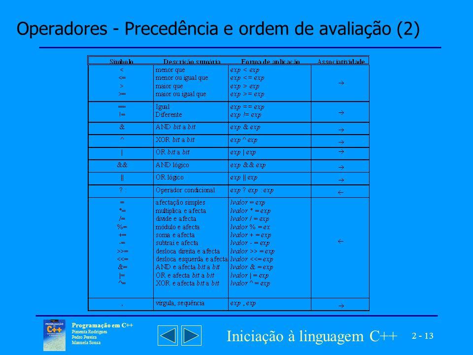2 - 13 Programação em C++ Pimenta Rodrigues Pedro Pereira Manuela Sousa Iniciação à linguagem C++ Operadores - Precedência e ordem de avaliação (2)