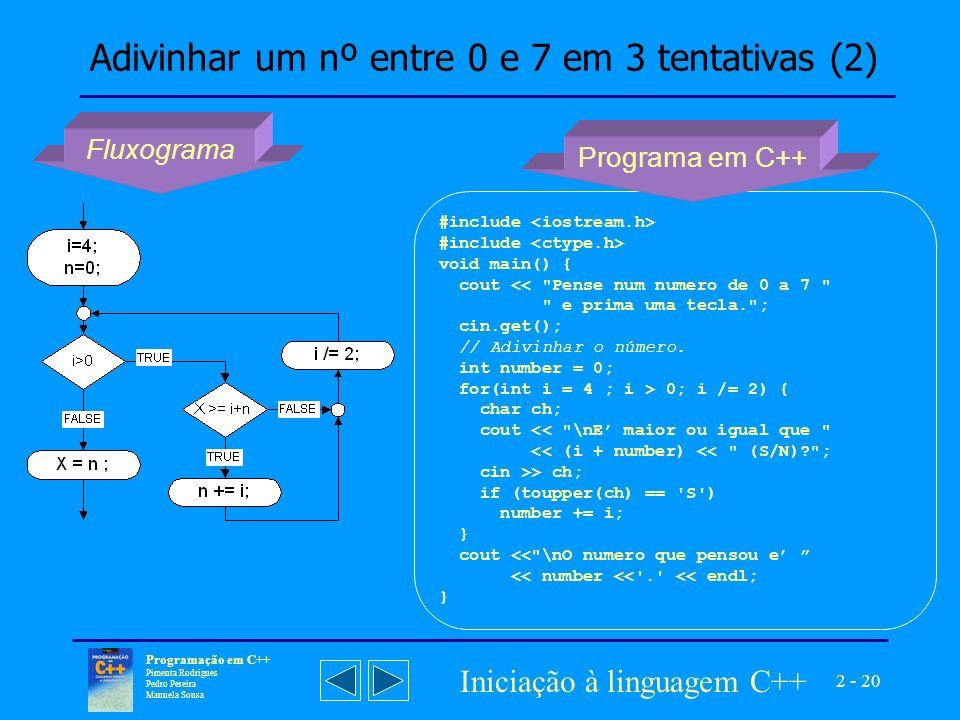 2 - 20 Programação em C++ Pimenta Rodrigues Pedro Pereira Manuela Sousa Iniciação à linguagem C++ Adivinhar um nº entre 0 e 7 em 3 tentativas (2) #include #include void main() { cout << Pense num numero de 0 a 7 e prima uma tecla. ; cin.get(); // Adivinhar o número.