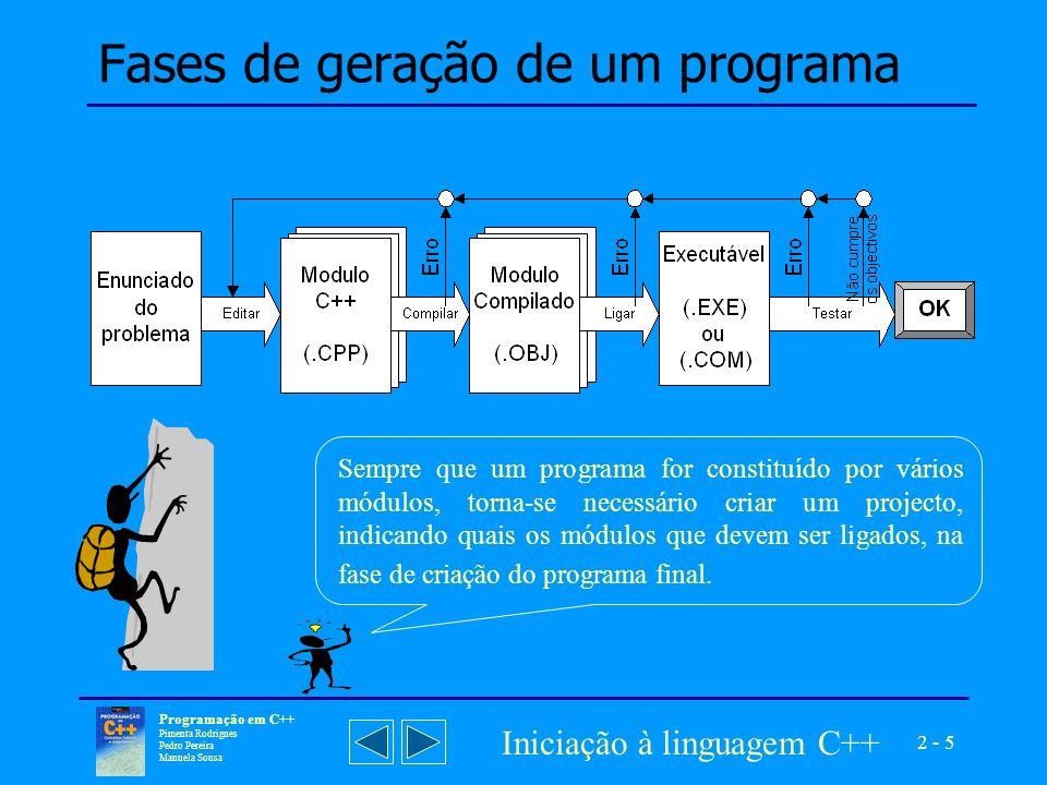 2 - 6 Programação em C++ Pimenta Rodrigues Pedro Pereira Manuela Sousa Iniciação à linguagem C++ O C++ (como qualquer linguagem) define um conjunto de palavras que não podem ser usadas para objectivos diversos do seu significado.