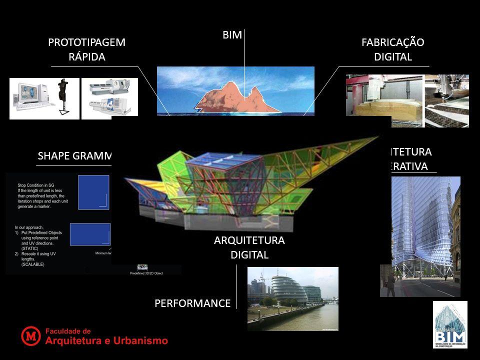 Uma arquitetura emergente que traz, encarnada, a complexidade viabilizada pelos novos recursos proporcionados pelas Tecnologias da Informação e Comunicação – TICs.