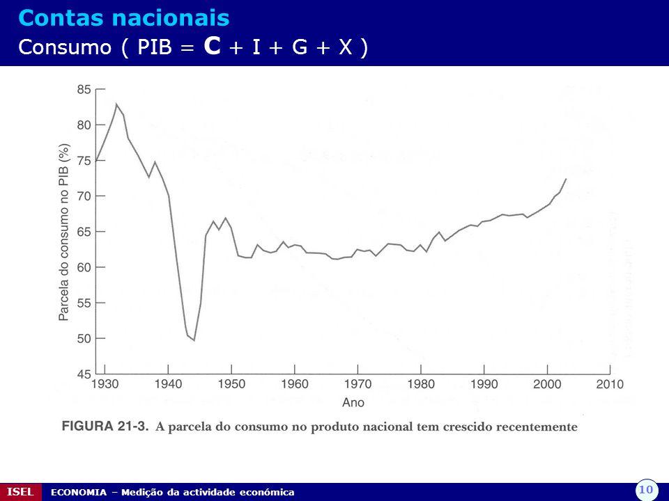 10 ISEL ECONOMIA – Medição da actividade económica Contas nacionais Consumo ( PIB = C + I + G + X )
