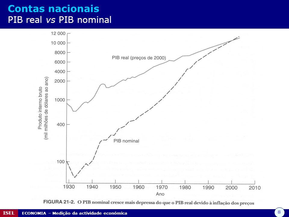 8 ISEL ECONOMIA – Medição da actividade económica Contas nacionais PIB real vs PIB nominal