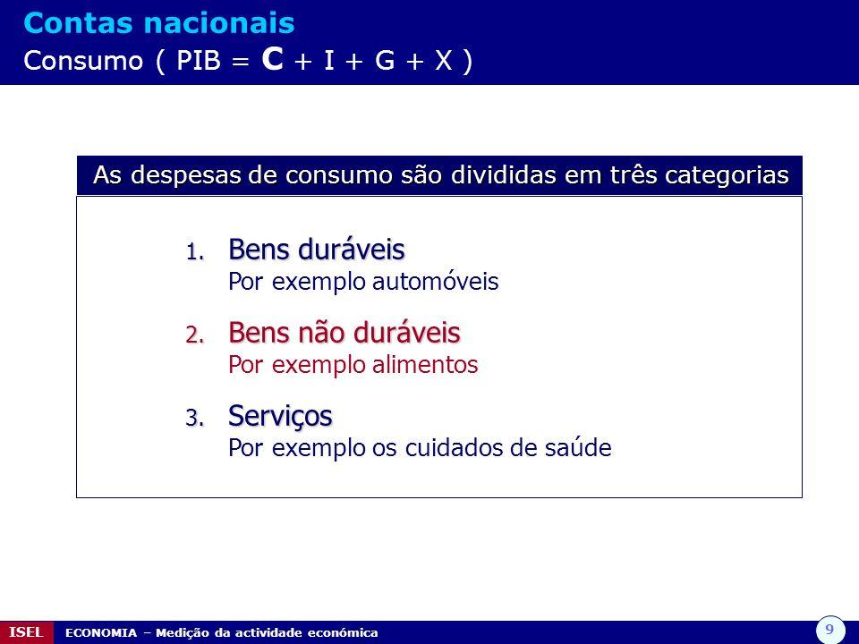 9 ISEL ECONOMIA – Medição da actividade económica Contas nacionais Consumo ( PIB = C + I + G + X ) 1. Bens duráveis Por exemplo automóveis 2. Bens não