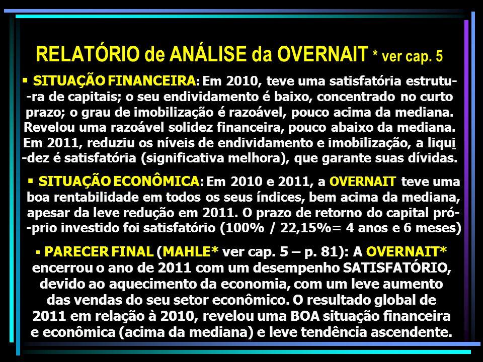 RELATÓRIO de ANÁLISE da OVERNAIT * ver cap. 5 SITUAÇÃO FINANCEIRA : Em 2010, teve uma satisfatória estrutu- -ra de capitais; o seu endividamento é bai
