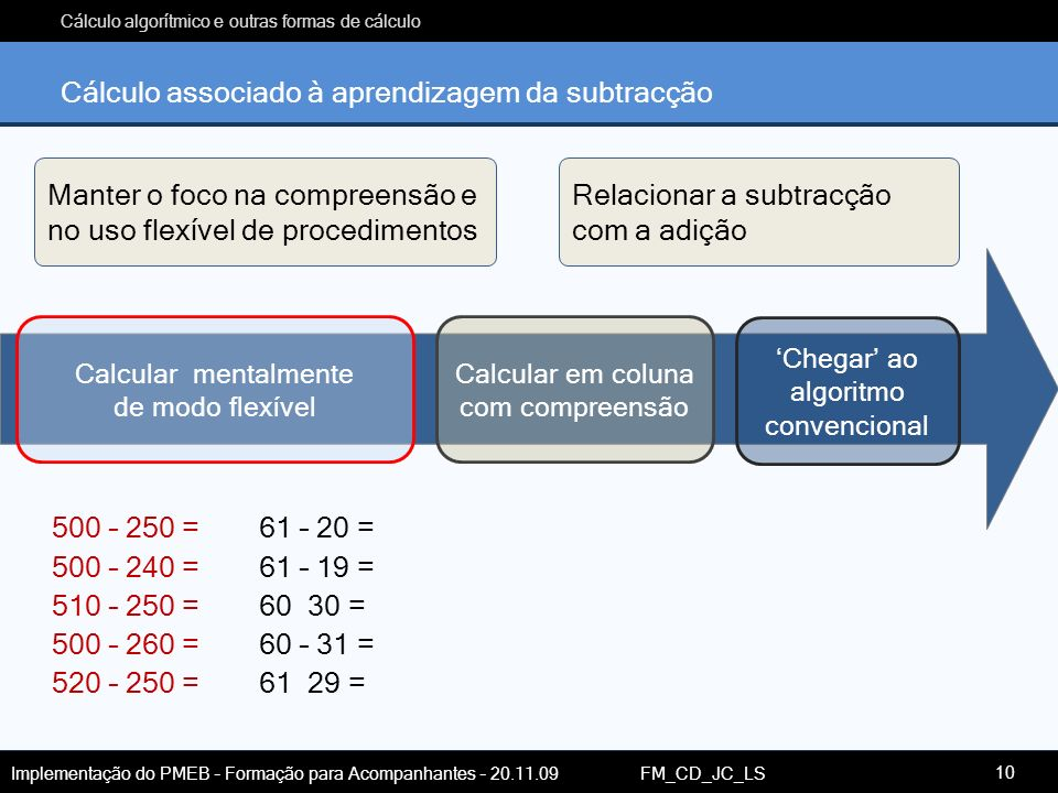 Cálculo algorítmico e outras formas de cálculo Implementação do PMEB – Formação para Acompanhantes – 20.11.09 FM_CD_JC_LS Cálculo associado à aprendiz