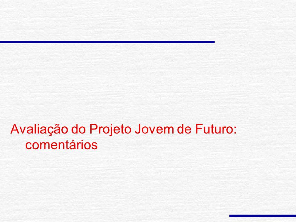 Avaliação do Projeto Jovem de Futuro: comentários