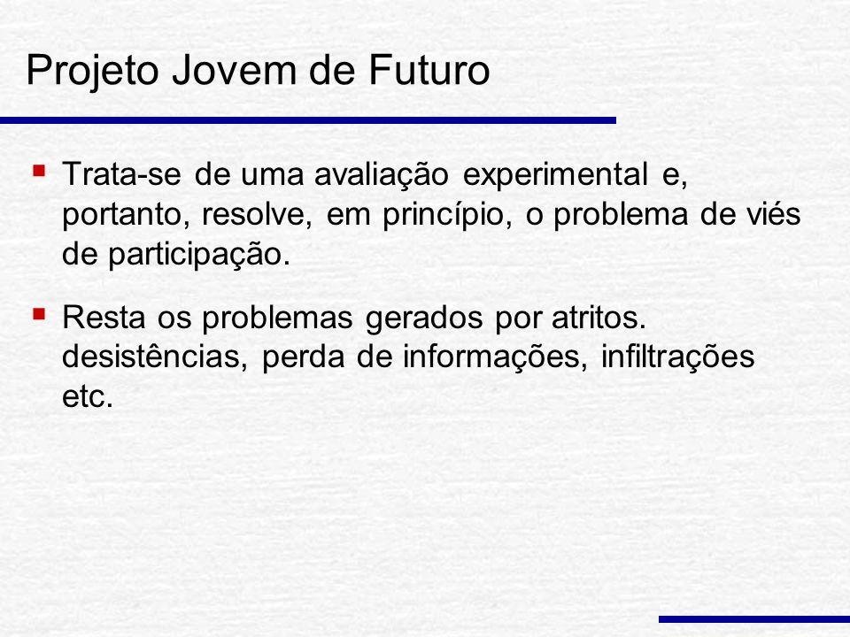 Projeto Jovem de Futuro Trata-se de uma avaliação experimental e, portanto, resolve, em princípio, o problema de viés de participação.